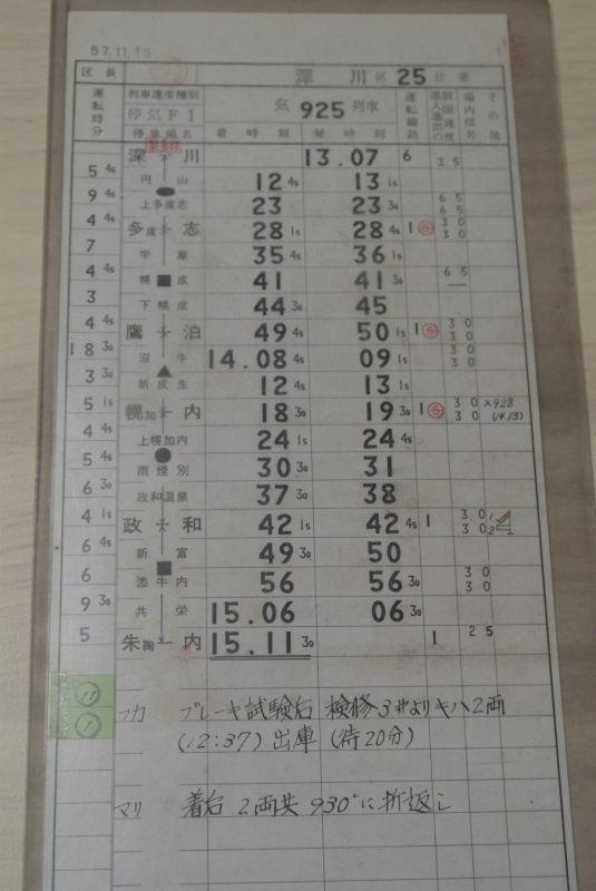 画像5: 深名線スタフ「93仕業」1枚、「91仕業」2枚、「25仕業」1枚・行路不揃いの3セット