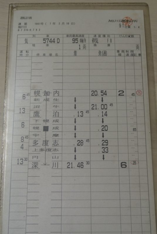 画像4: 深名線スタフ「93仕業」1枚、「91仕業」2枚、「25仕業」1枚・行路不揃いの3セット