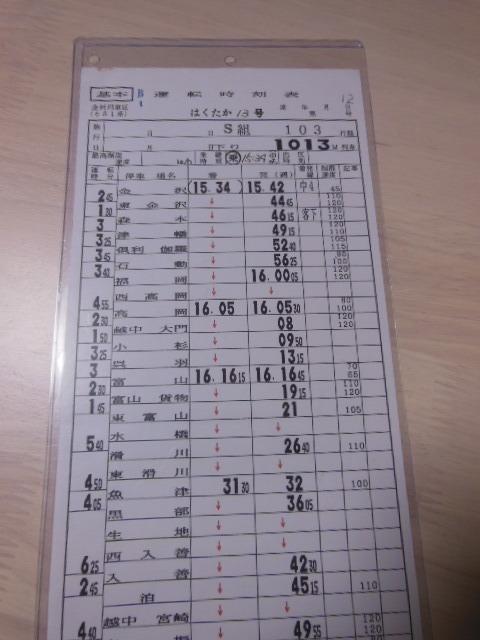 画像2: 携帯スタフ 金沢列車区 金沢〜直江津間(現3セク)今はなきはくたか681系