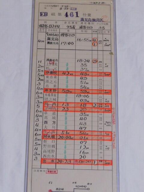 画像4: 「EB461仕業」鹿児島機関区