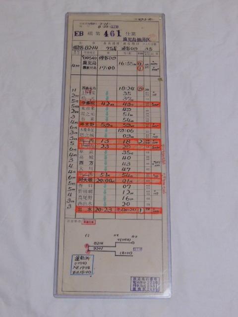 画像3: 「EB461仕業」鹿児島機関区