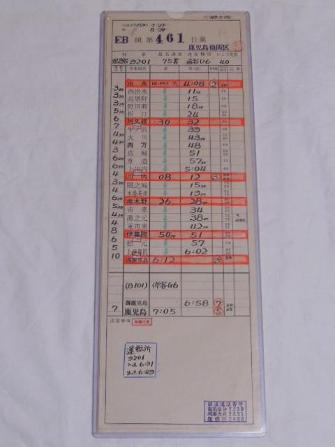 画像1: 「EB461仕業」鹿児島機関区