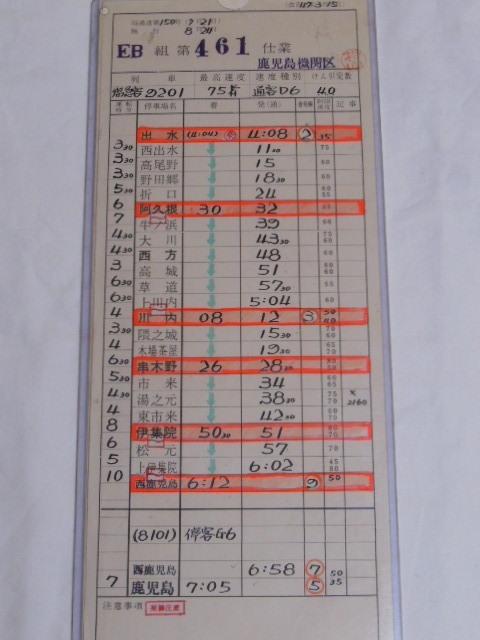 画像2: 「EB461仕業」鹿児島機関区