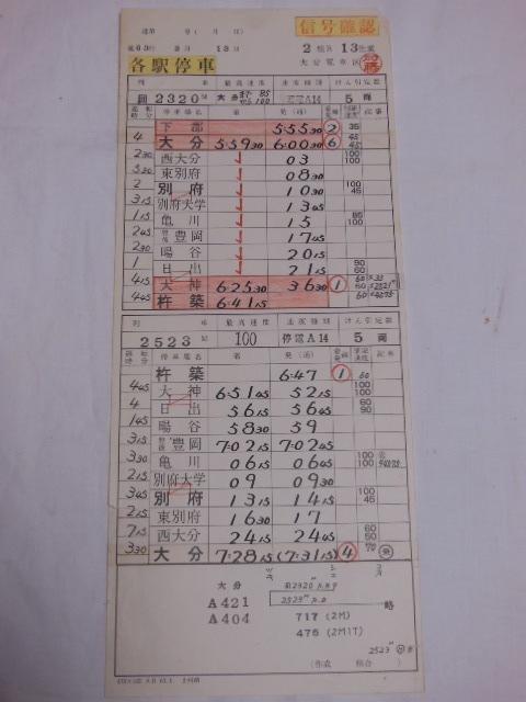 画像2: 大分電車区「13仕業」「21仕業」「48仕業」