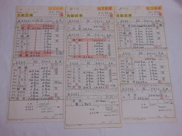画像1: 大分電車区「13仕業」「21仕業」「48仕業」
