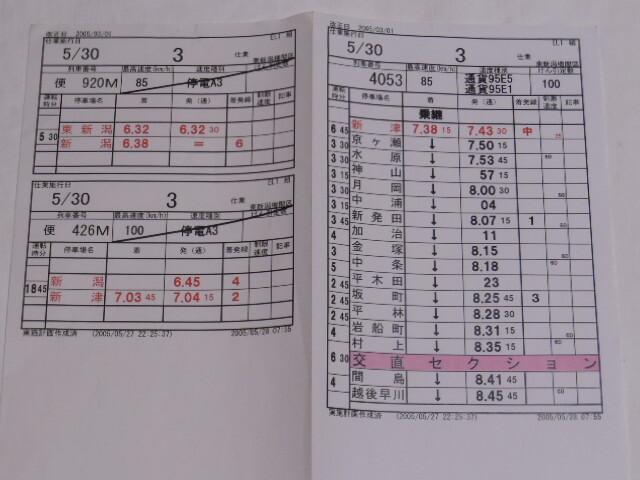 画像4: 東新潟機関区「3仕業」