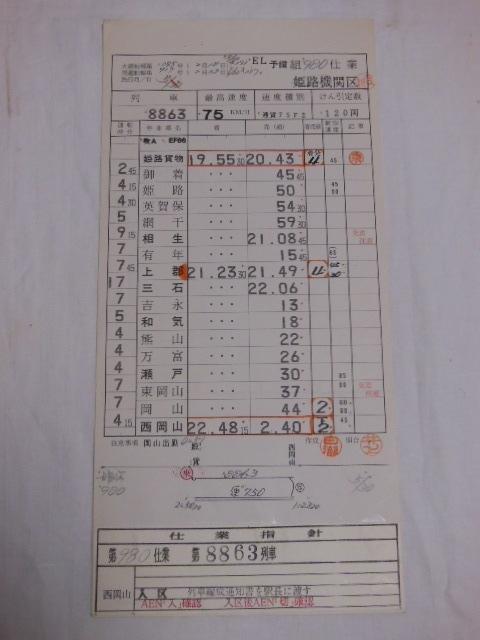 画像1: 姫路機関区予備 「980仕業」