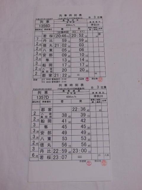 画像1: 若桜鉄道「3仕業」