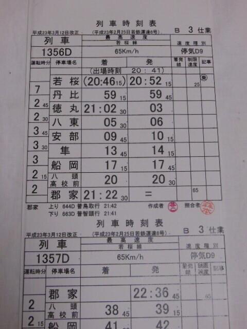 画像2: 若桜鉄道「3仕業」