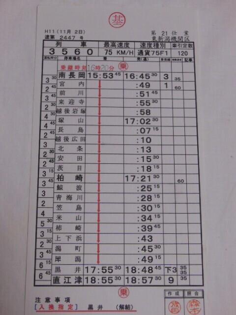 画像2: 東新潟機関区「21仕業」
