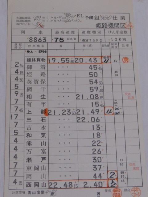 画像2: 姫路機関区予備 「980仕業」