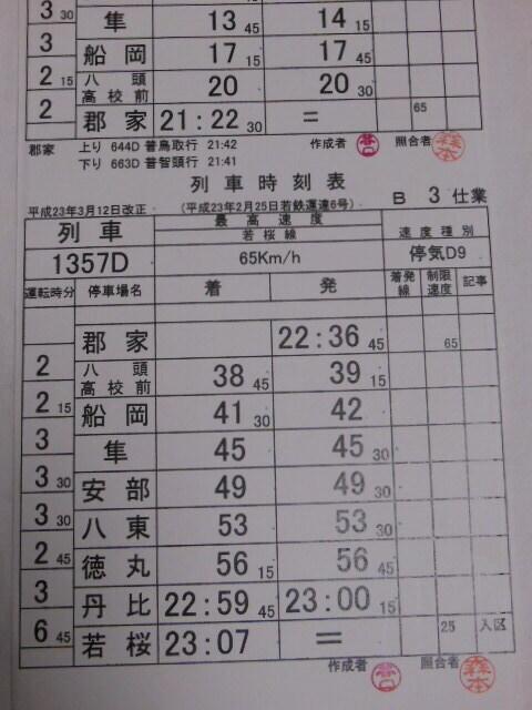 画像3: 若桜鉄道「3仕業」