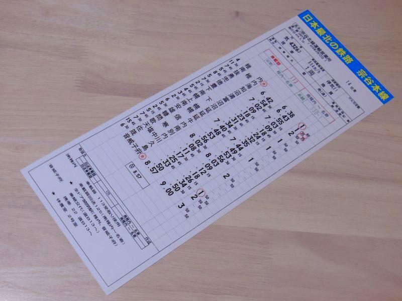 画像1: ありがとう北国の駅 宗谷本線記念時刻表