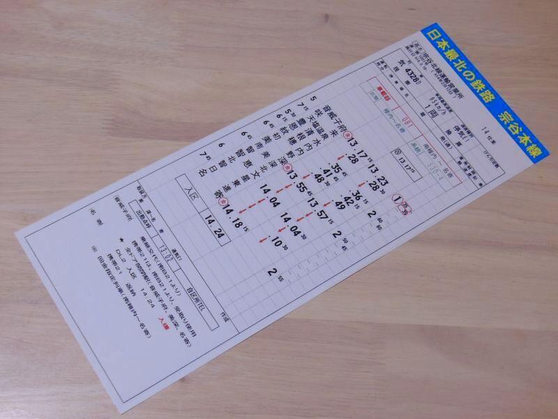 画像2: ありがとう北国の駅 宗谷本線記念時刻表
