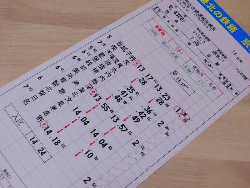 画像4: ありがとう北国の駅 宗谷本線記念時刻表
