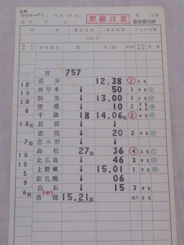 画像1: 苗穂機関区 千歳・石勝線排雪列車「雪757追分→苗穂」