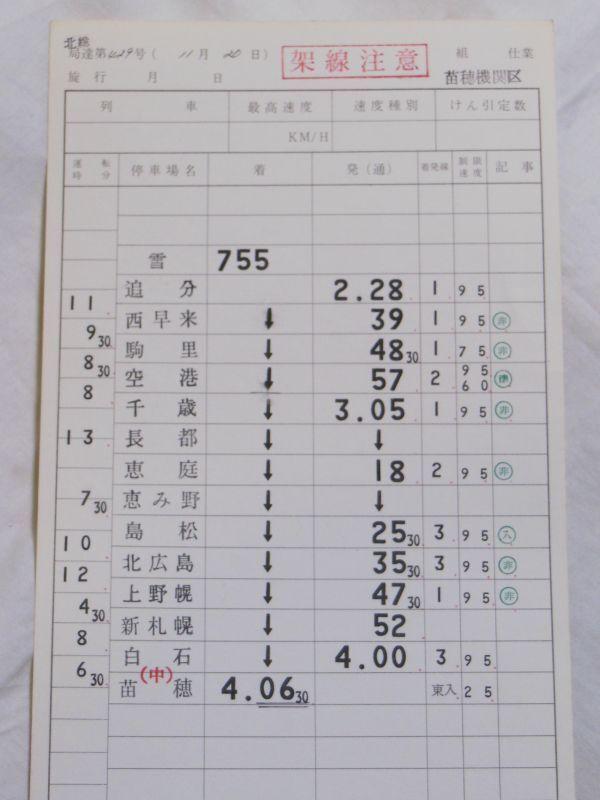 画像1: 苗穂機関区 千歳・石勝線排雪列車「雪755追分→苗穂」