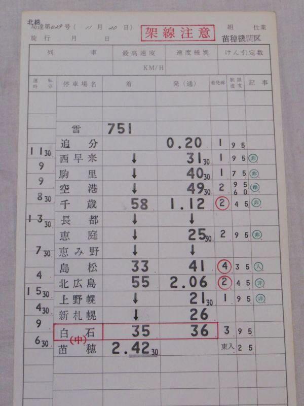 画像1: 苗穂機関区 千歳・石勝線排雪列車「雪751追分→苗穂」