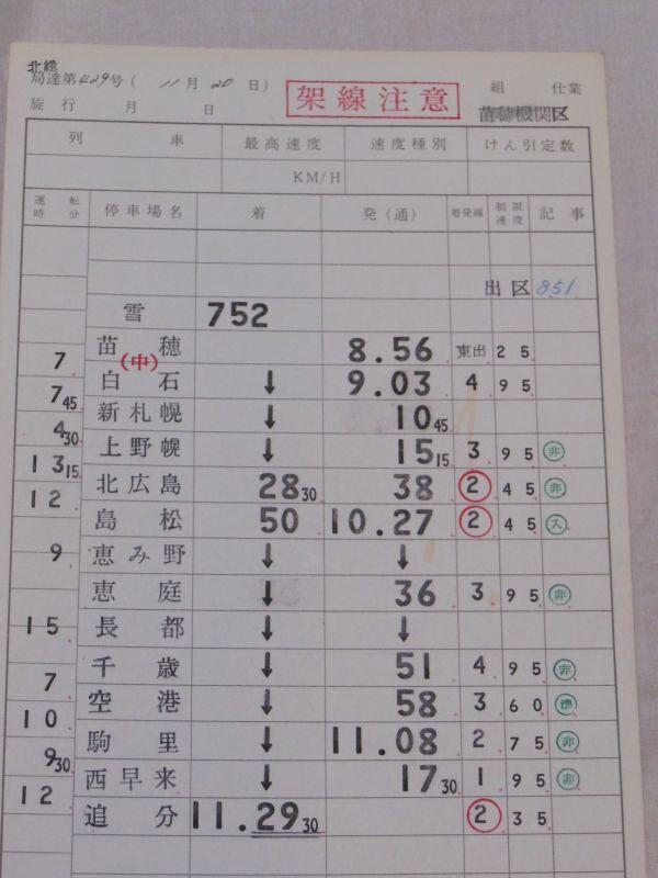 画像1: 苗穂機関区 千歳・石勝線排雪列車「雪752苗穂→追分」