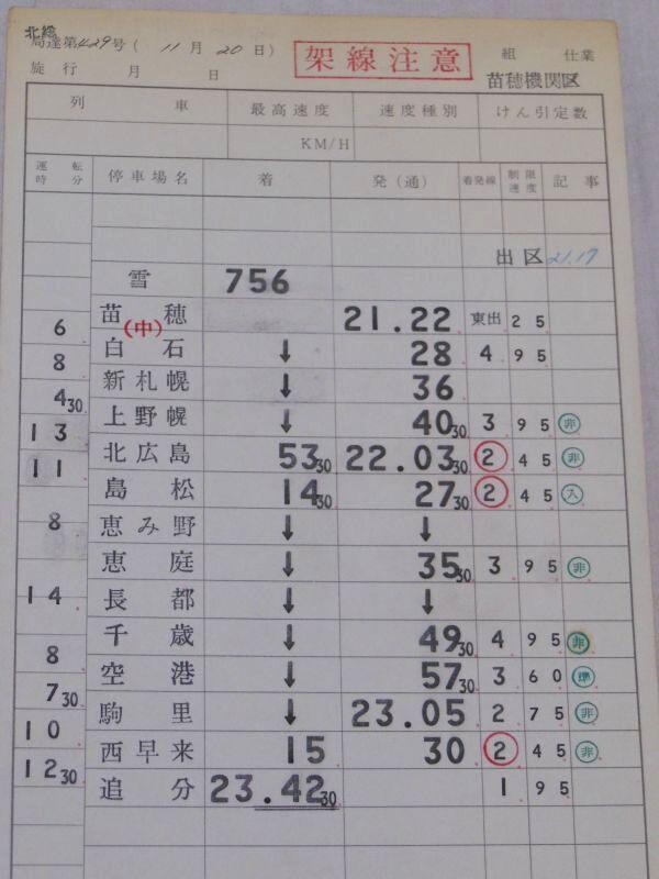 画像1: 苗穂機関区 千歳・石勝線排雪列車「雪756苗穂→追分」