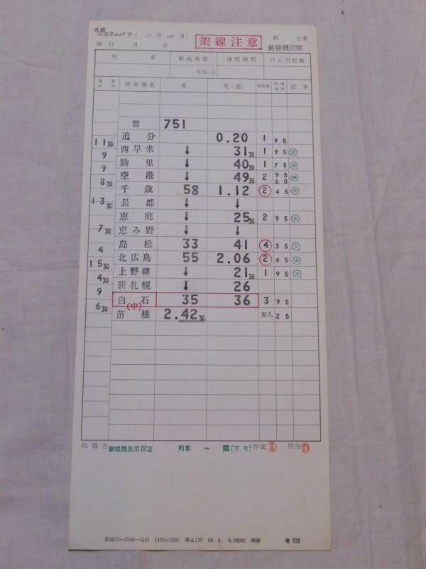 画像2: 苗穂機関区 千歳・石勝線排雪列車「雪751追分→苗穂」